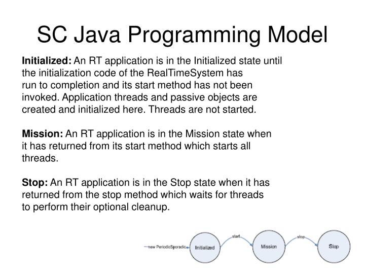 SC Java Programming Model