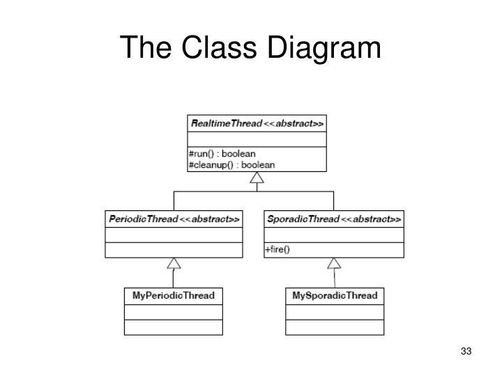 The Class Diagram