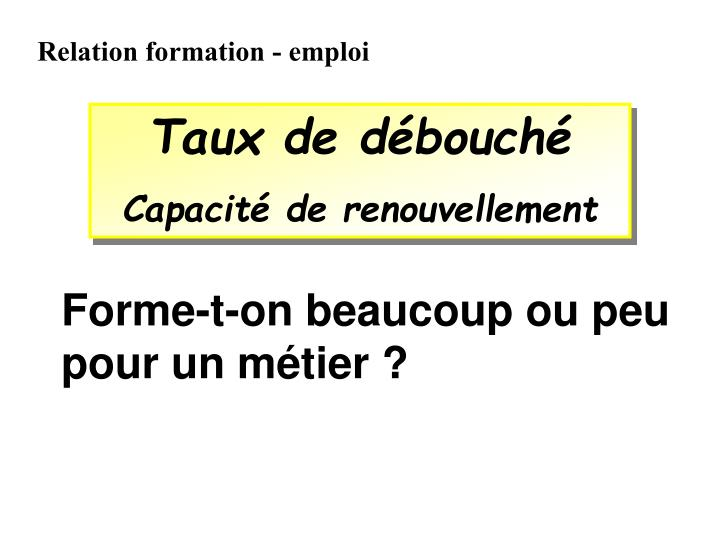 Relation formation - emploi