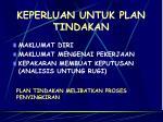 keperluan untuk plan tindakan