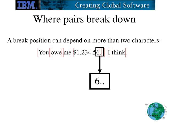 Where pairs break down