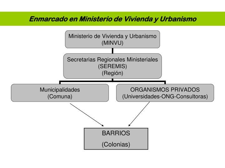 Enmarcado en Ministerio de Vivienda y Urbanismo