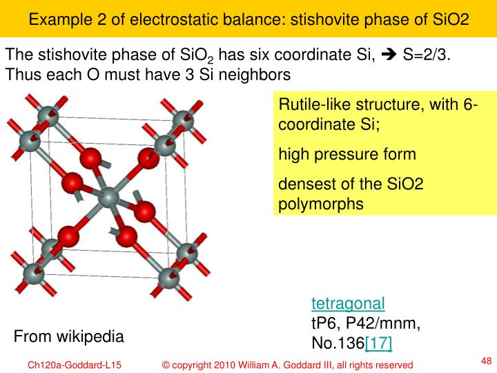 Example 2 of electrostatic balance: