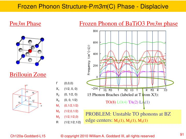 Frozen Phonon Structure-P