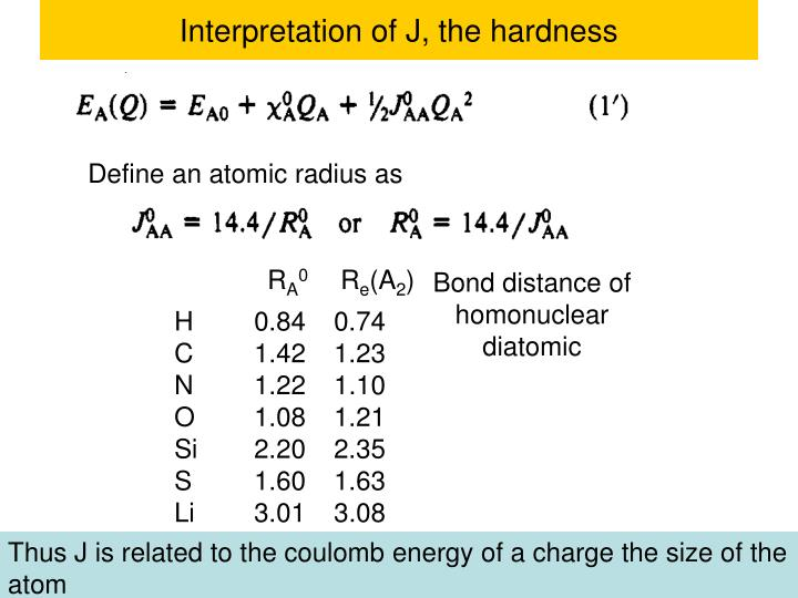 Interpretation of J, the hardness