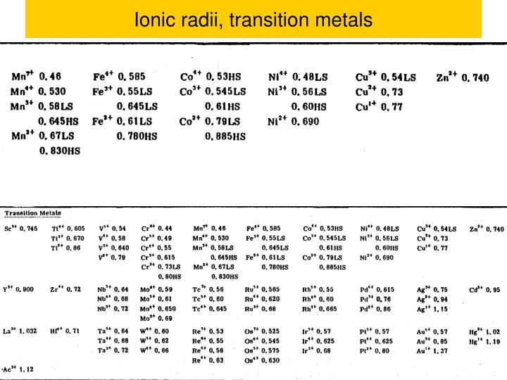 Ionic radii, transition metals