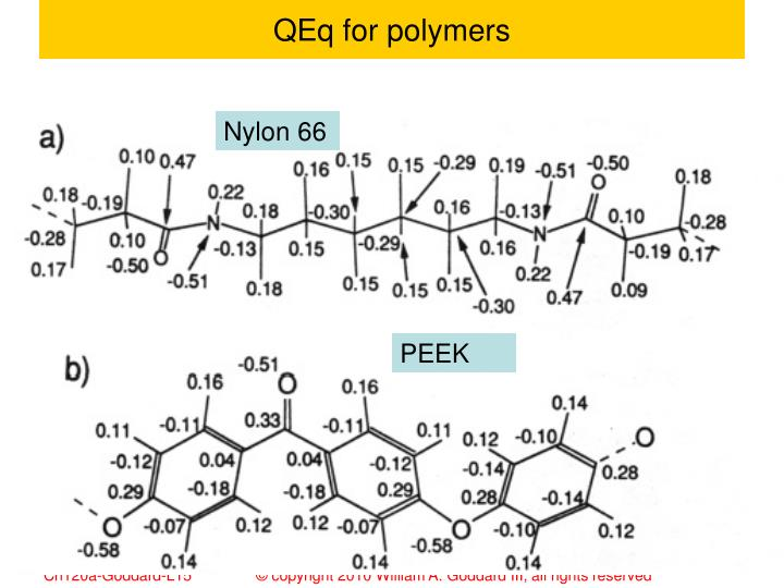 QEq for polymers