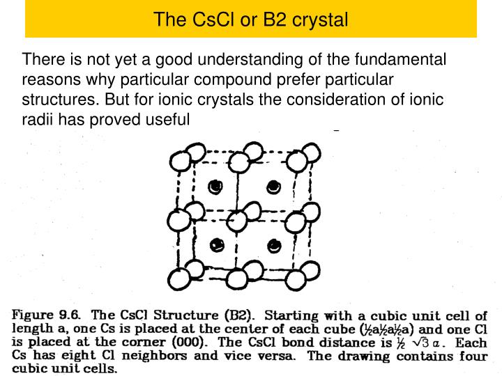The CsCl or B2 crystal