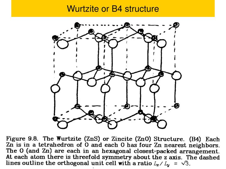 Wurtzite or B4 structure
