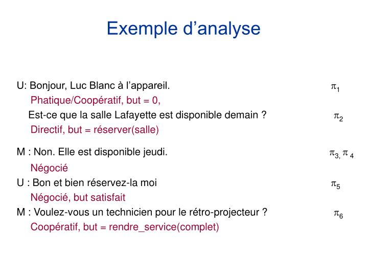 Exemple d'analyse