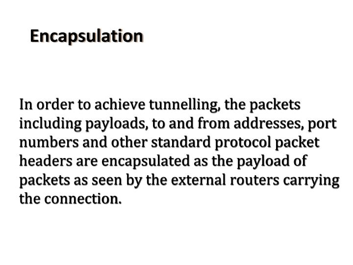 In order to achieve tunnelling, the packets including payloads, to and from addresses, port numbers and other standard protocol packet headers are encapsulated as the payload of packets as seen by the external routers carrying the connection.