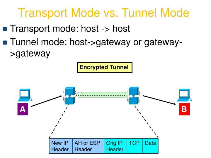 Transport Mode vs. Tunnel Mode