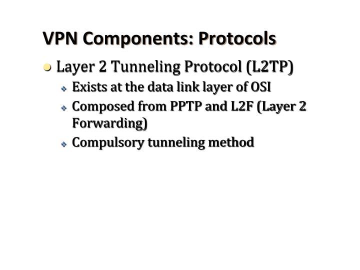 VPN Components: Protocols