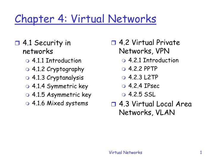 chapter 4 virtual networks n.