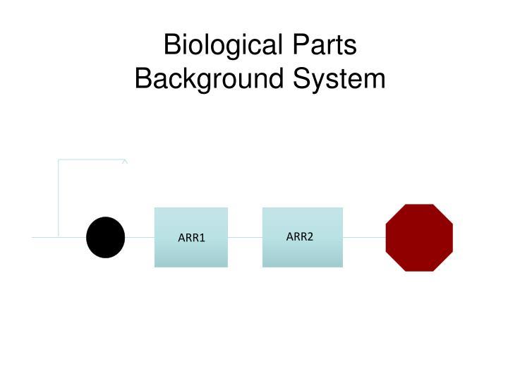 Biological Parts