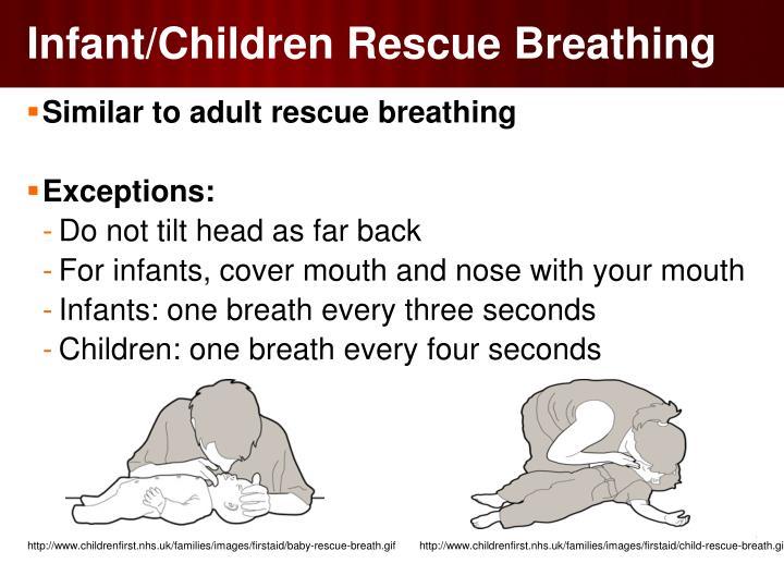 adult rescue breathing - ama