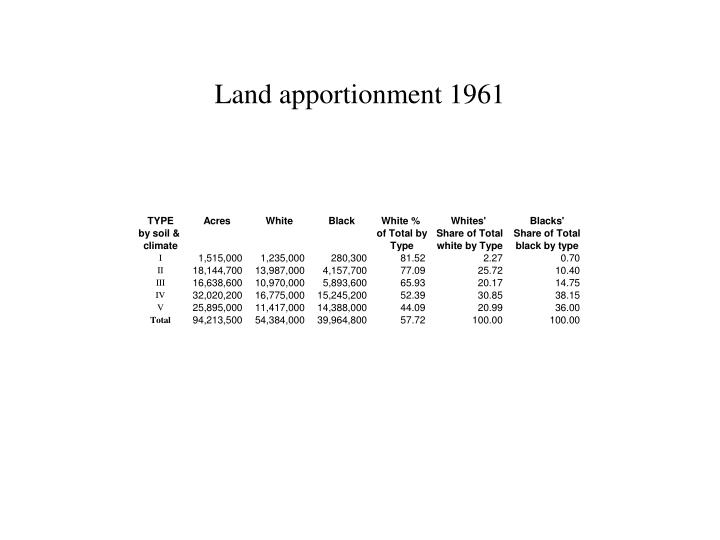 Land apportionment 1961