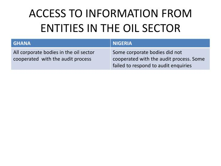 ACCESS TO INFORMATION FROM ENTITIES IN THE OIL SECTOR