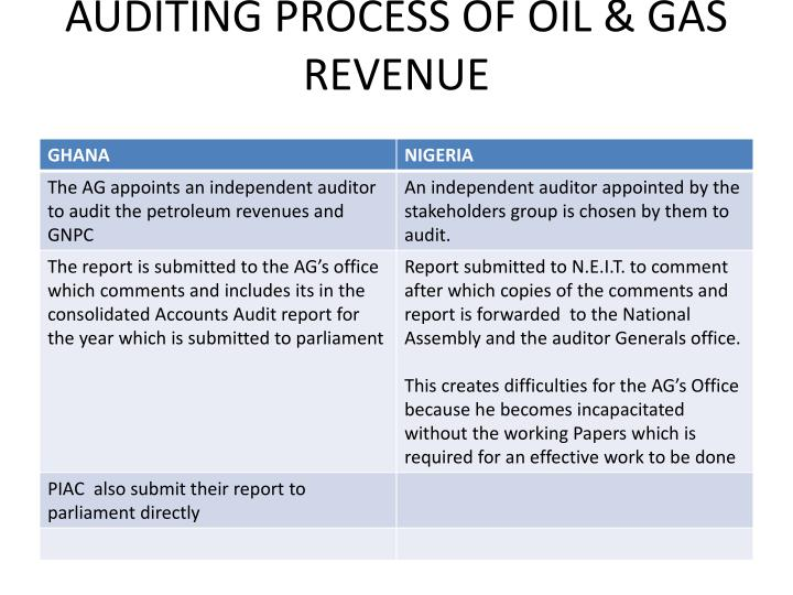 AUDITING PROCESS OF OIL & GAS REVENUE