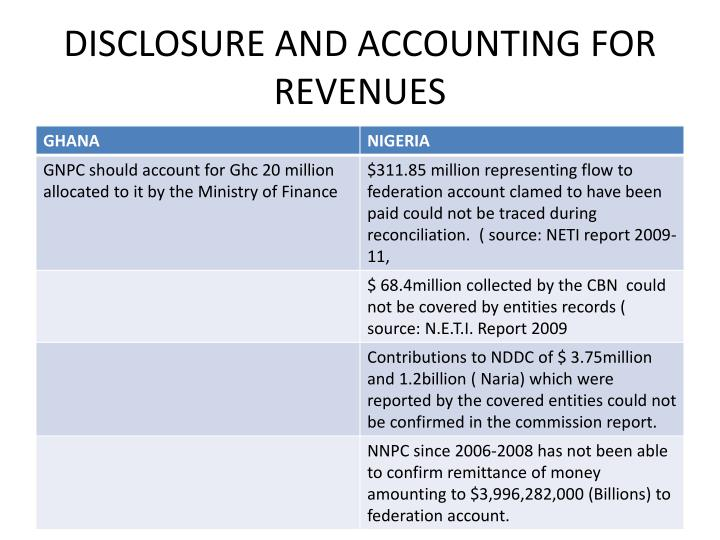 DISCLOSURE AND ACCOUNTING FOR REVENUES