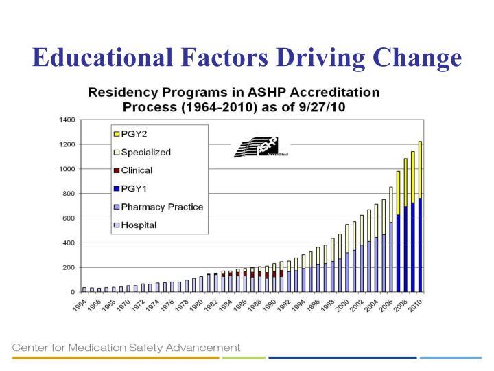 Educational Factors Driving Change