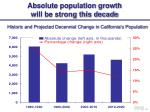 absolute population growth will be strong this decade