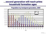 second generation will reach prime household formation ages