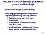 why the mismatch between population growth and housing