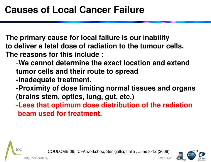 Causes of Local Cancer Failure