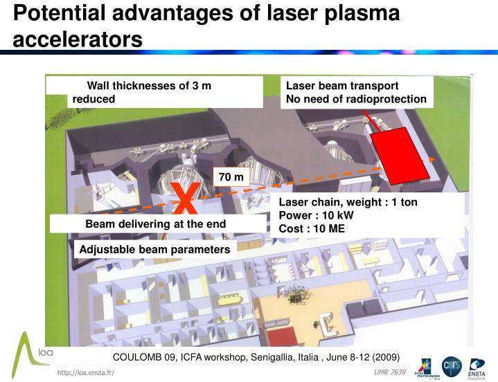 Potential advantages of laser plasma