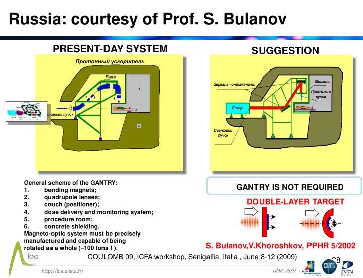 Russia: courtesy of Prof. S. Bulanov