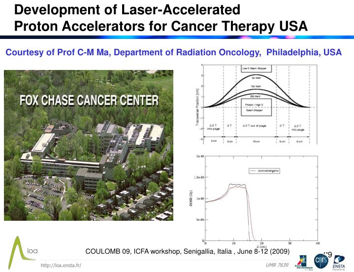 Development of Laser-Accelerated