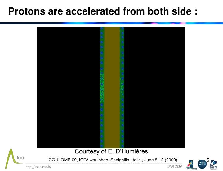 Protons are accelerated from both side :