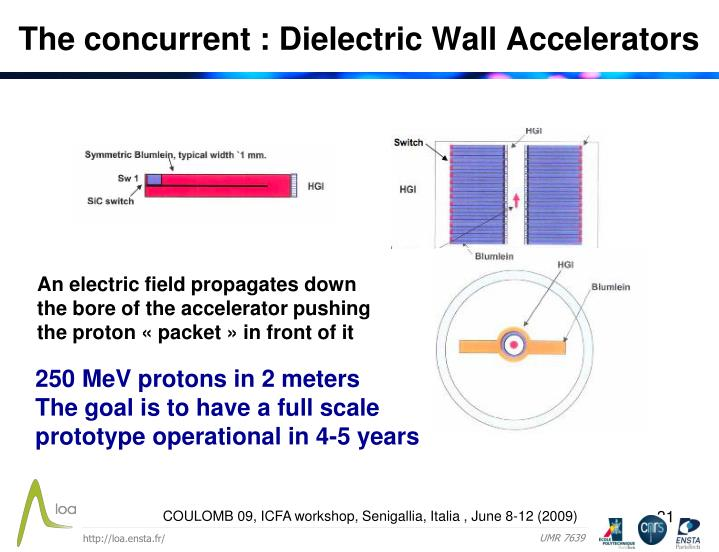 The concurrent : Dielectric Wall Accelerators