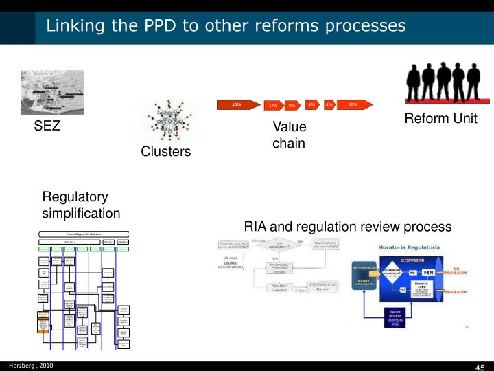 Linking the PPD to other reforms processes
