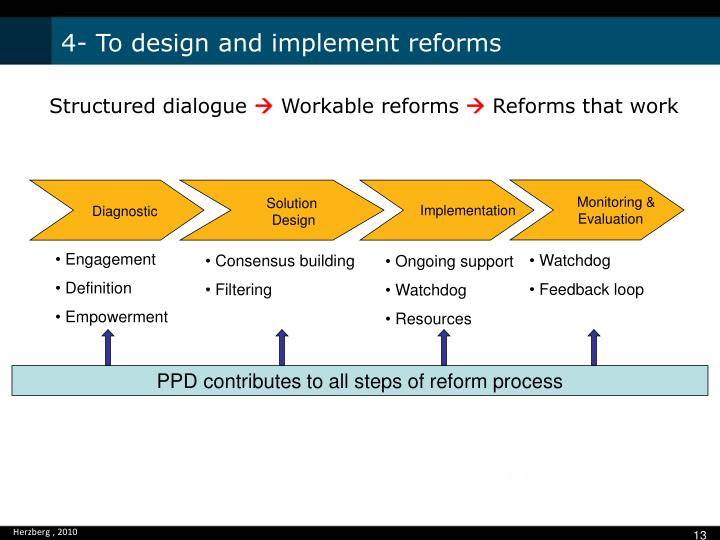 4- To design and implement reforms