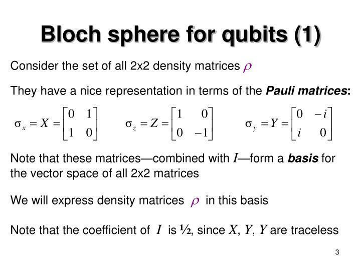 Bloch sphere for qubits 1