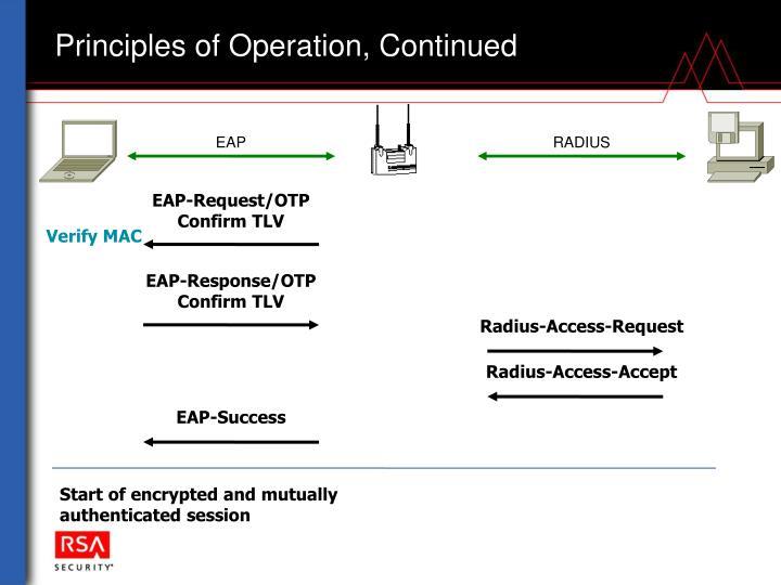 EAP-Request/OTP