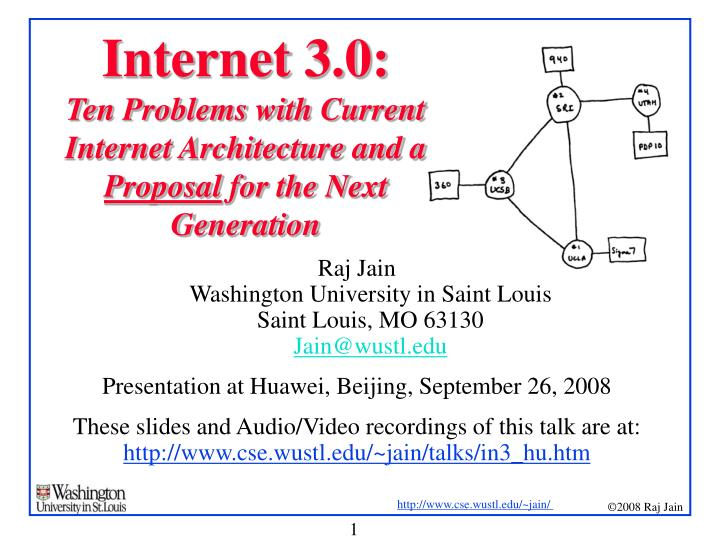 internet 3 0 ten problems with current internet architecture and a proposal for the next generation n.