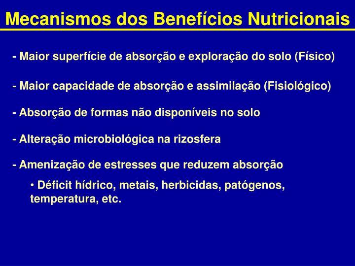 Mecanismos dos Benefícios Nutricionais