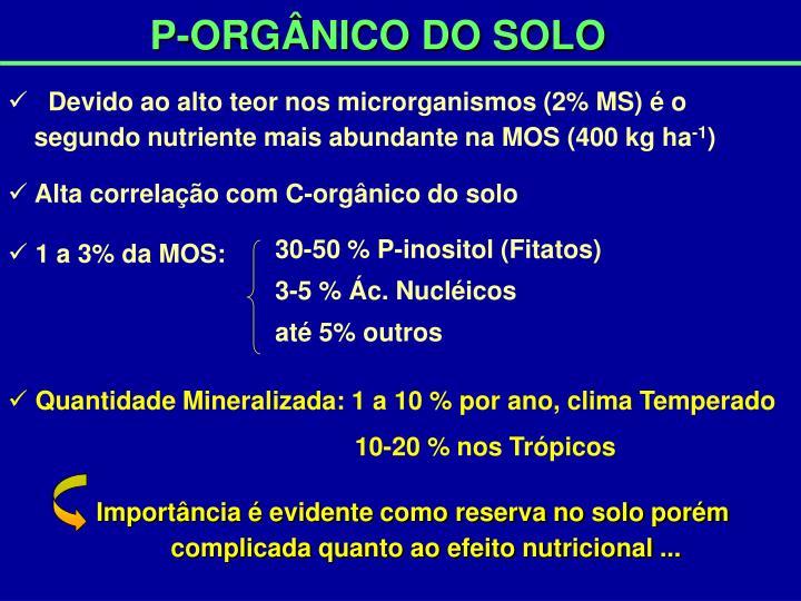 Quantidade Mineralizada: 1 a 10 % por ano, clima Temperado