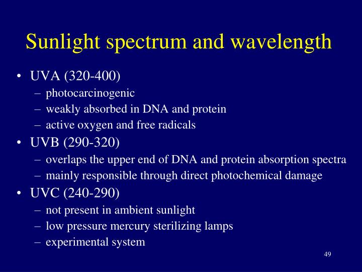 Sunlight spectrum and wavelength