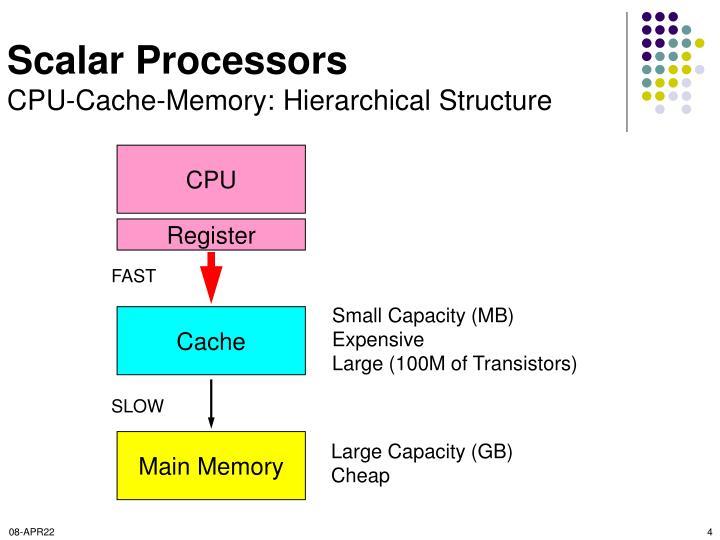 Scalar Processors