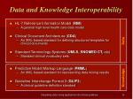 data and knowledge interoperability