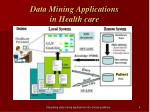 data mining applications in health care