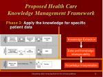 proposed health care knowledge management framework2