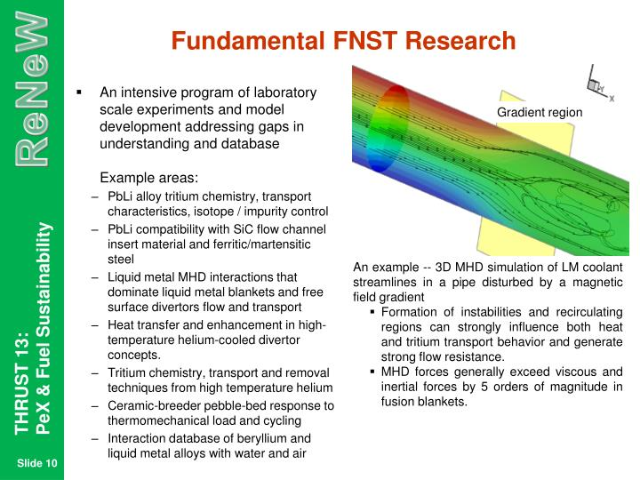Fundamental FNST Research