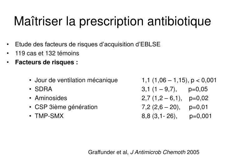 Maîtriser la prescription antibiotique