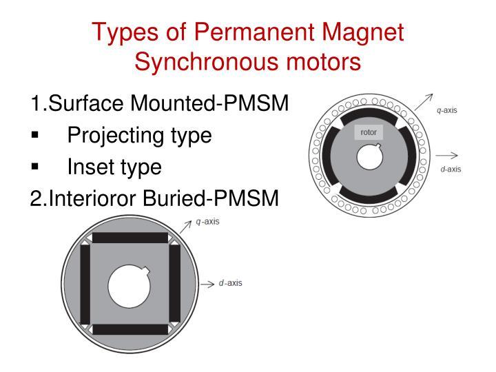 Interior Design Car Magnet