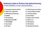 hodowcy zb w polsce lub pe nomocnicy cereal breeders or their representatives